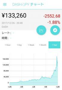 仮想通貨ダッシュ(DASH)のチャート