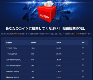 KuCoin (クーコイン) 第3回上場投票ランキング