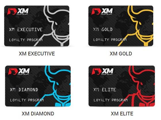 XMポイント・XMロイヤルティプログラム