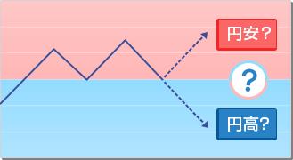 トルコリラ円スワップポイント-選べる外為オプション(バイナリーオプション)