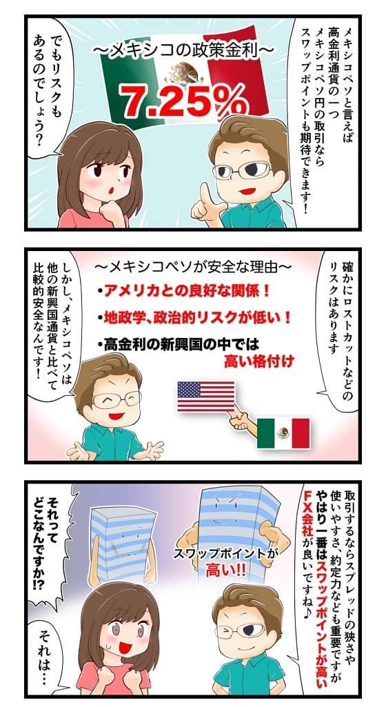 金利 メキシコ 政策