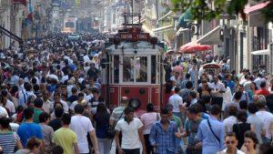 トルコリラ円スワップポイント-人口増加
