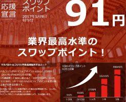 トルコリラ円スワップポイント-マネーパートナーズ