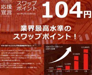 トルコリラ円スワップポイント104円-マネーパートナーズ