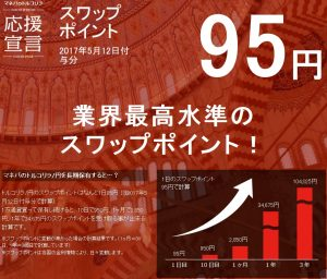 トルコリラ円スワップポイント95円-マネーパートナーズ