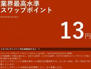 メキシコペソ円スワップポイント13円
