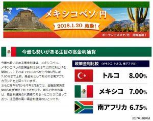 メキシコペソ円をFXプライムbyGMOが取扱開始!