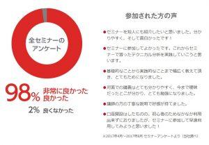 外為オンライン-無料FXセミナー満足度98%