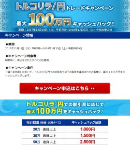FXプライムbyGMOトルコリラ円トレードキャンペーン最大100万円キャッシュバック!