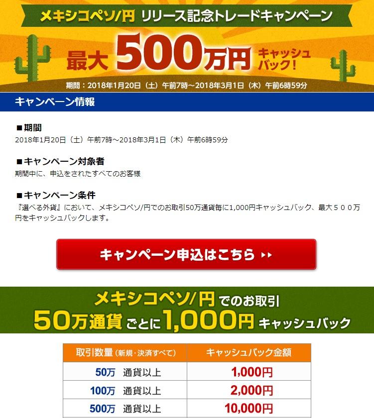 FXプライムbyGMOメキシコペソ円キャンペーン