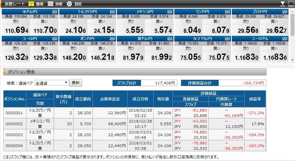 FXプライムbyGMOでの7月1日時点のポジションと注文状況