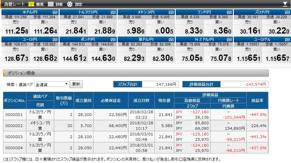 FXプライムbyGMOでの8月4日時点のポジションと注文状況