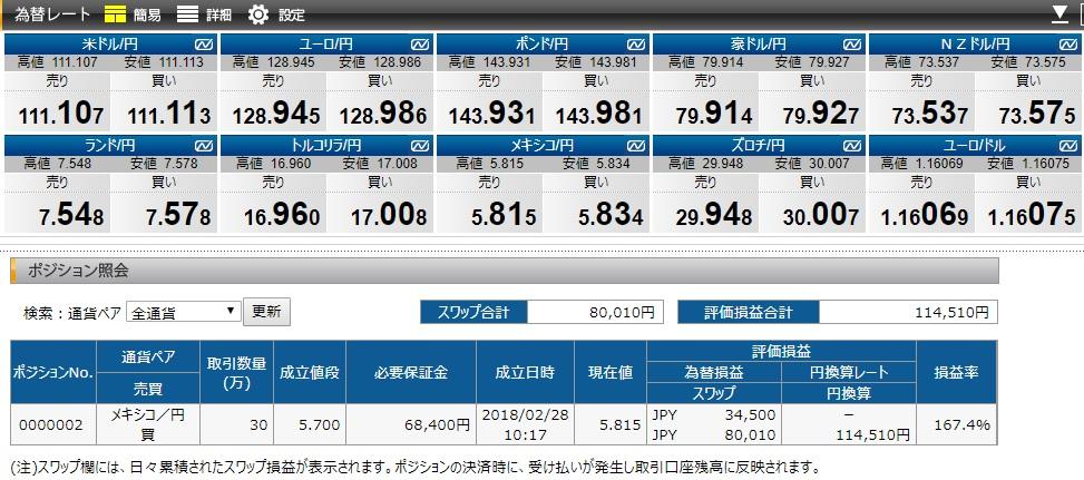 FXプライムbyGMOでの9月2日時点のポジションと注文状況