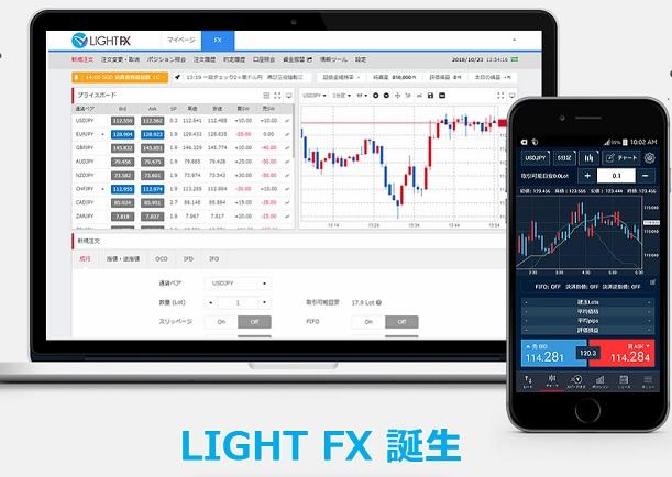 トレイダーズ証券LIGHT FX