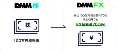 DMMFX株券担保サービスおすすめ設定で0円手動トラリピ